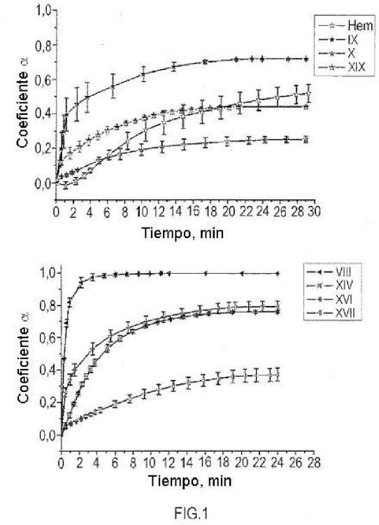 Agentes antimicrobianos a base de derivados de hemina.