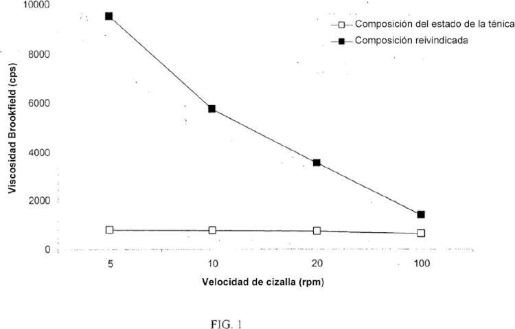Resinas de uretano basadas en lignito con propiedades de suspensión y rendimiento aglutinante de arena de fundición aumentados.