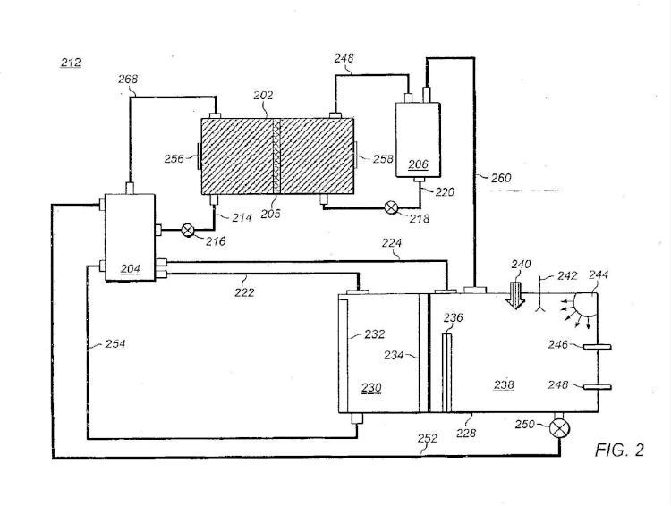 Sistema de control para una batería de células de flujo.