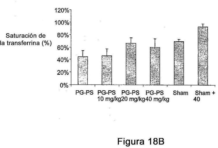 Uso de estabilizadores de HIF alfa para mejorar la eritropoyesis.