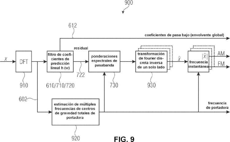Aparato y procedimiento para modificar una señal de audio usando modelado de envolvente.