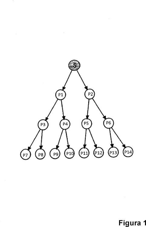Método y dispositivo para la disposición de pares en redes superpuestas P2P de carga de secuencia única.
