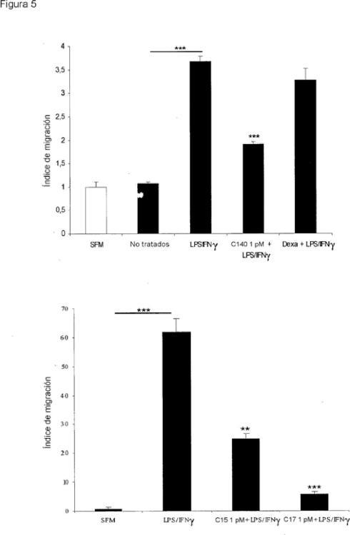 Quemerina-15h y su uso para el tratamiento de inflamación y choque endotóxico.