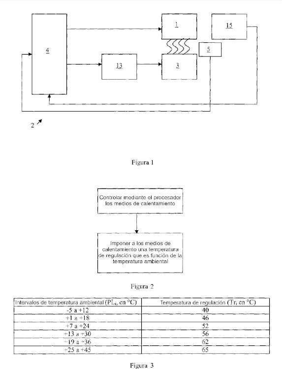 Dispositivo de oscilador, sistema de comunicación y procedimientos de control asociados.