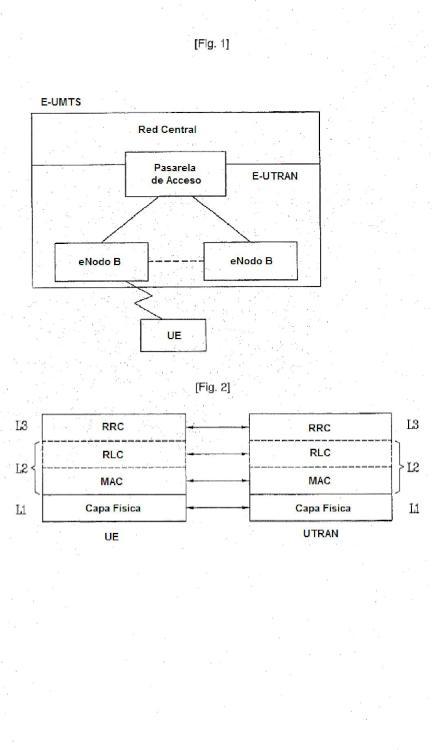 Método para transmitir información de respuesta en un sistema de comunicaciones móviles.