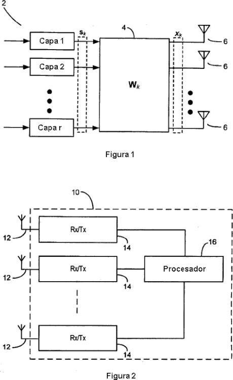 Procedimientos y aparatos con matrices de precodificación en un sistema de telecomunicaciones MIMO.