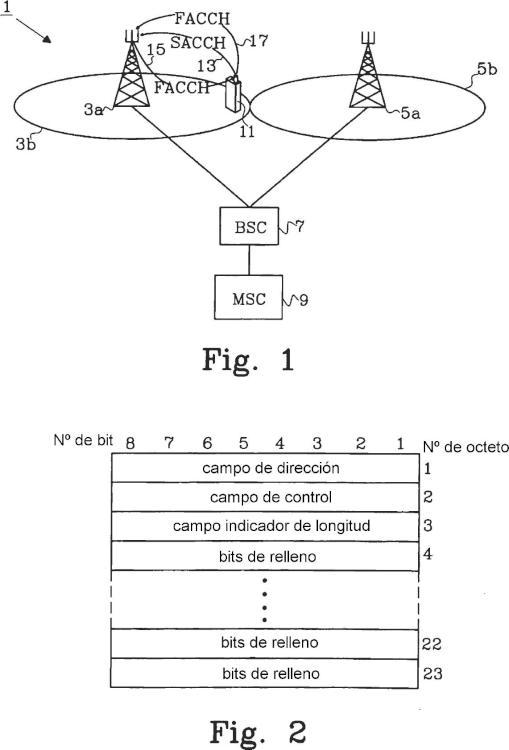 Descodificación de canal mejorado usando hipótesis de datos.