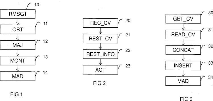 Procedimiento y dispositivo de modificación de un mensaje de voz compuesto.