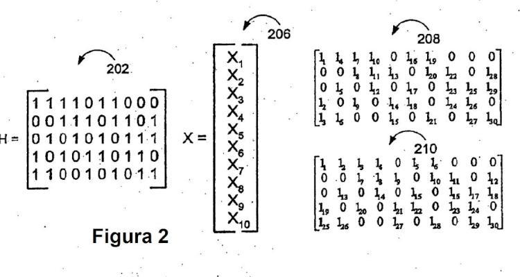 Procedimientos y aparatos para descodificar códigos LDPC.
