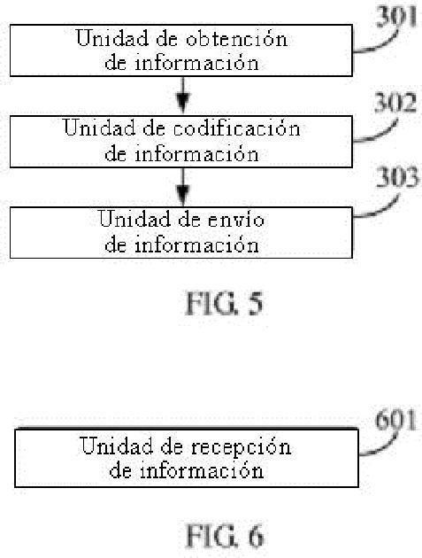 Método y dispositivo para enviar y recibir información de precodificación.