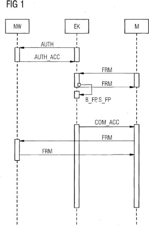 Sistema de automatización industrial y método para su protección.