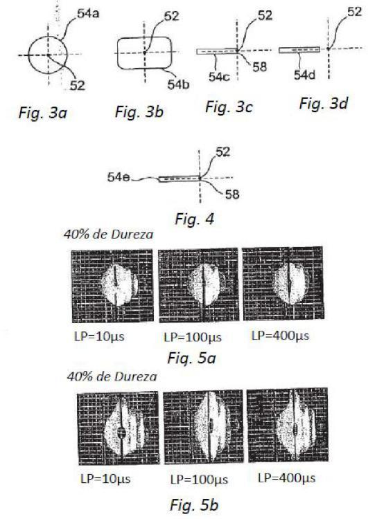 Técnica de selección de modo para un láser de guía de ondas.