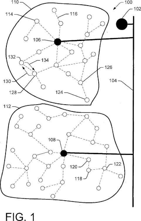 Sincronización de los nodos en una red.