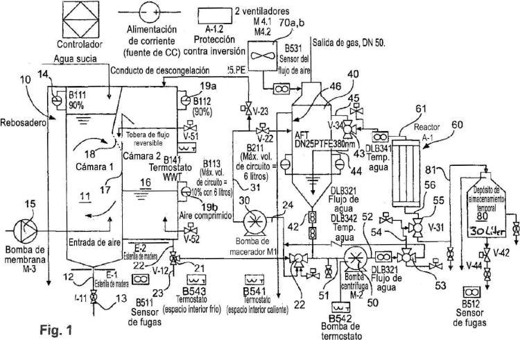Dispositivo y procedimiento para el tratamiento móvil y oxidativo de aguas residuales con un elevado contenido de impurezas.