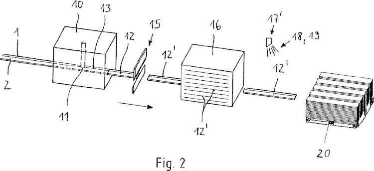 Procedimiento para la producción de cintas de chapa confeccionadas a medida.