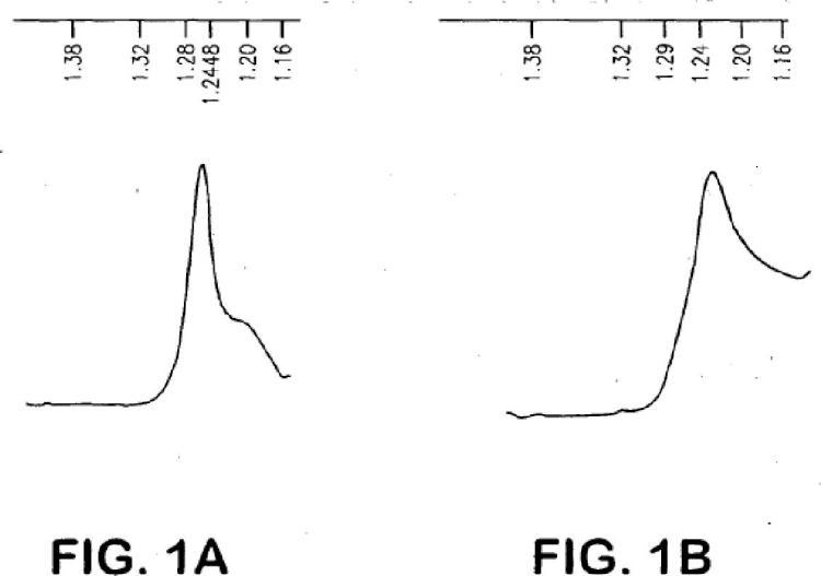 Perfil de temperatura en dos etapas para la propagación de virus.