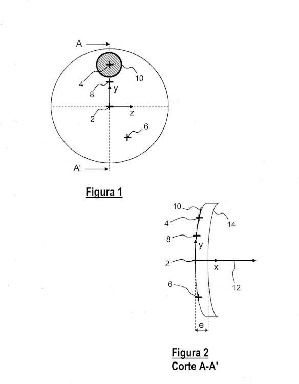 Modelado de una superficie de una lente oftálmica.