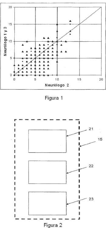 Detección de estados hipocinéticos y/o hipercinéticos.