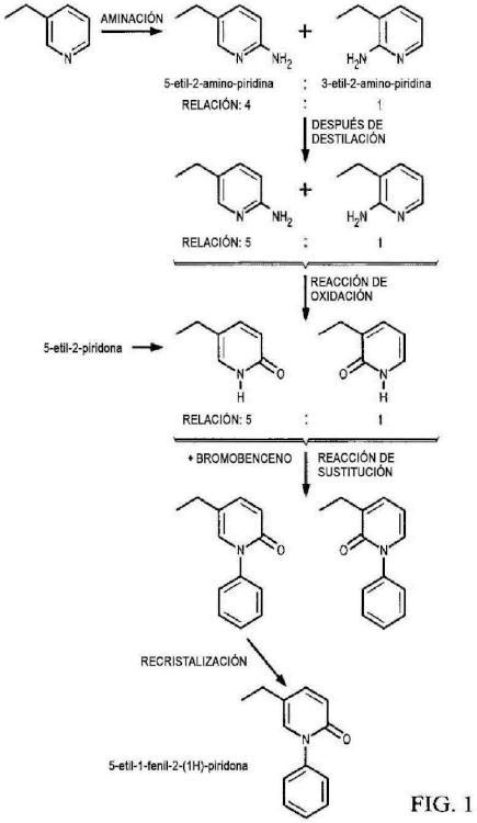 Tratamiento de una septicemia con 5-etil-1-fenil-2(1H)-piridona.