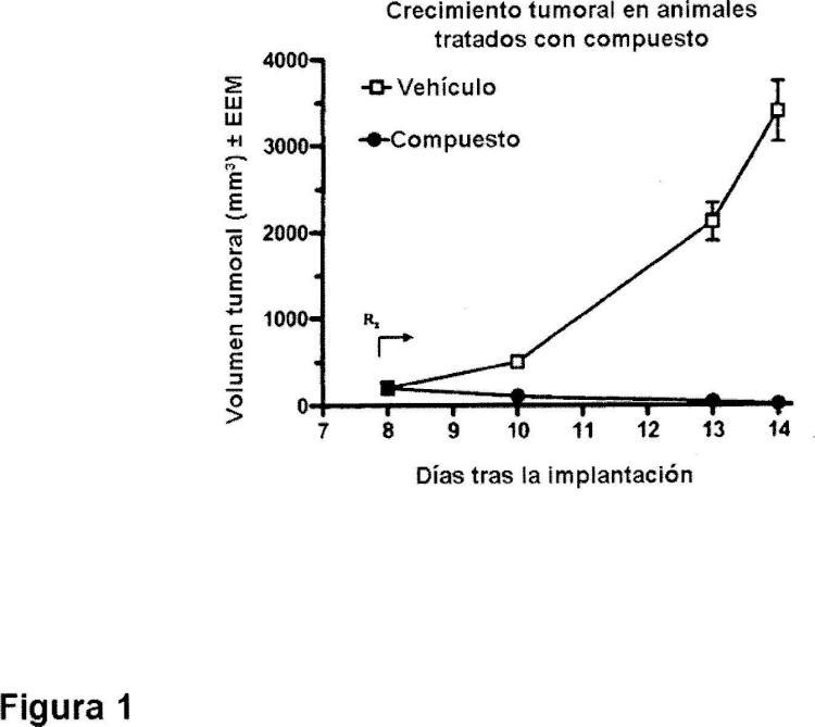 Compuestos, composiciones y métodos de uso de ftalazina.