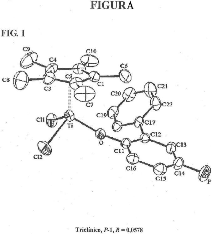 Sistema catalizador de arilfenoxi para la producción de homopolímeros de etileno o co-polímeros de etileno y alfa-olefinas.