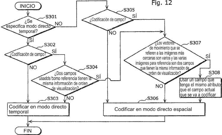 Procedimiento de codificación de imágenes en movimiento y procedimiento de decodificación de imágenes en movimiento.