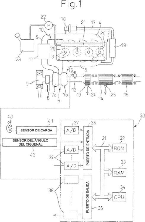 Método de operación de un sistema de purificación de gases de escape de un motor de combustión interna.