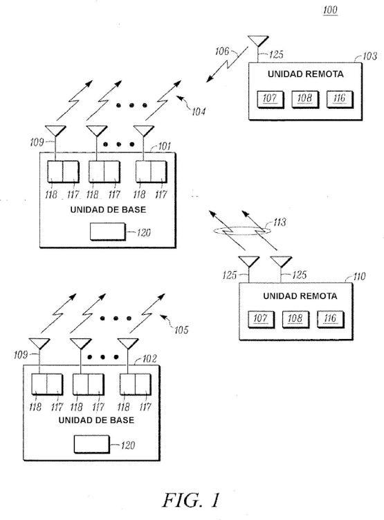 Disposición y señalización de canal de control.