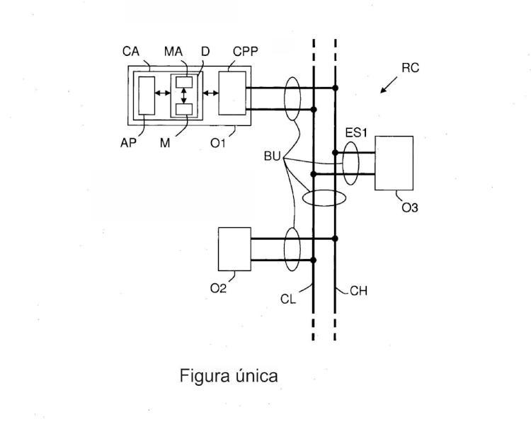 Dispositivo y procedimiento de control de tramas, que deben ser utilizadas por un órgano electrónico de una red de comunicación, en función de los tipos de las funciones que utilizan parámetros contenidos en estas tramas.