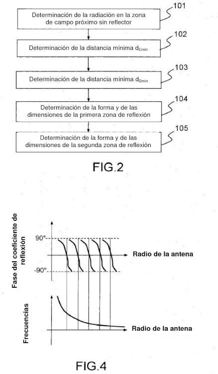 Reflector de antena de banda ancha para una antena alámbrica plana con polarización circular y procedimiento de realización del reflector de antena.