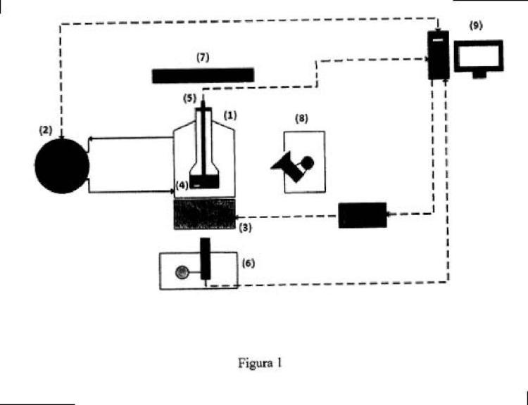 Método para la detección del punto de solubilidad de mezclas binarias y sistema para su puesta en práctica.