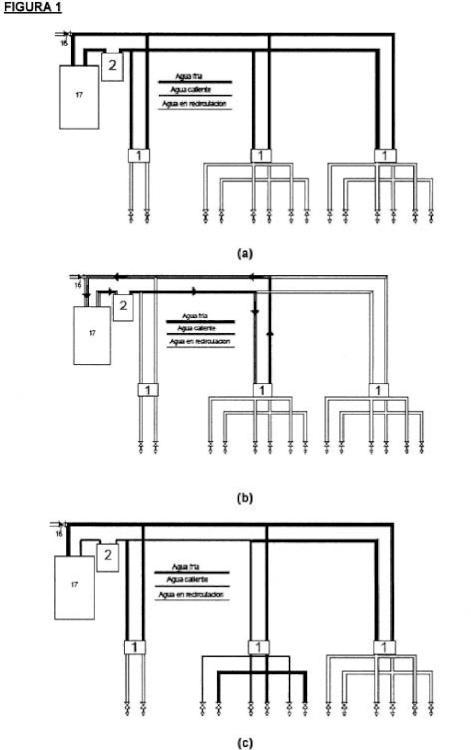 Sistema automático de recirculación de agua potable y método de funcionamiento.