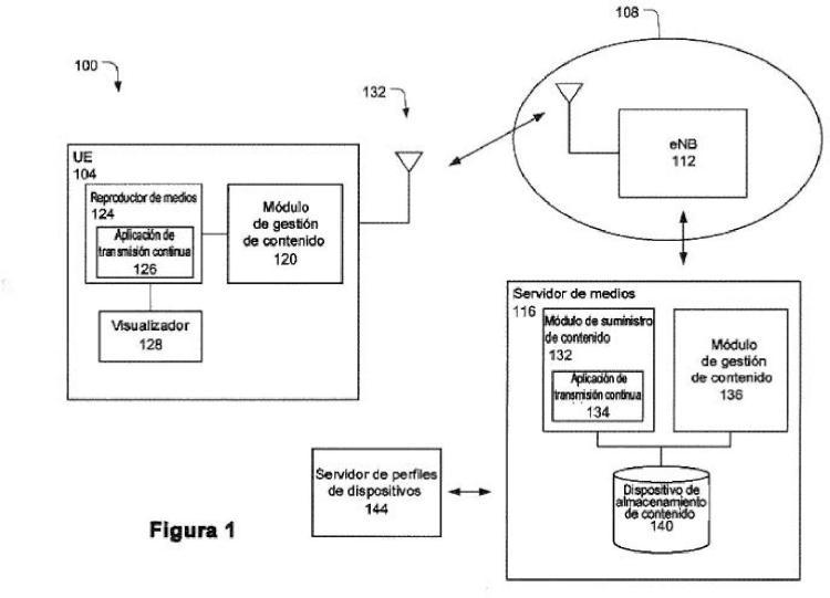 Señalización de información de vídeo tridimensional en redes de comunicación.