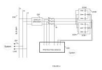Aparato y procedimiento para identificar la localización de un fallo en un banco de condensadores en derivación.