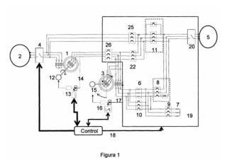 Generador de perturbaciones de tensión para ensayo de equipos eléctricos y su procedimiento de operación en redes con generación distribuida.