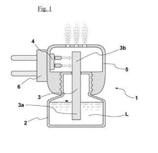 Dispositivo evaporador de elementos volátiles.