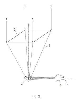 Sistema de concentración de haces de rayos de luz.