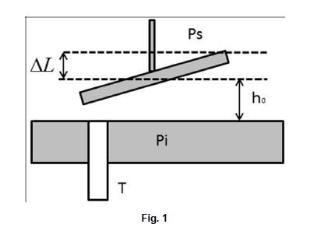 Método para la estimación del desalineamiento de placas en reómetros utilizando ultrasonidos.