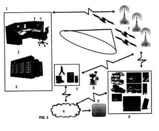 Sistema de control y gestión basado en el tránsito de dispositivos electrónicos (GPS, etc) en recintos georreferenciados que representan espacios. Aplicaciones varias.