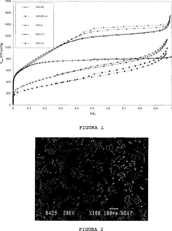 Carbones activados nanoporosos como aditivos en el tabaco para reducir la emisión de productos tóxicos.