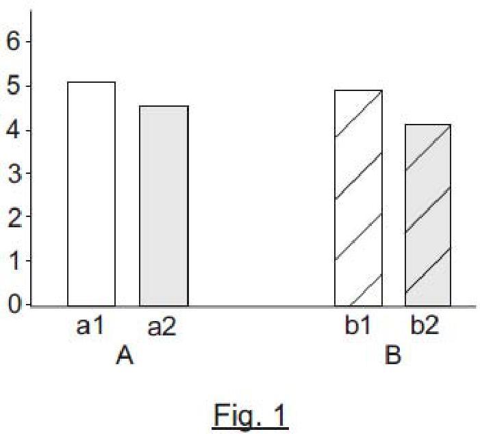 Uso de hidrolizados enzimáticos exentos de compuestos fenólicos, a partir de harinas de soja y colza, en cultivos agrícolas.