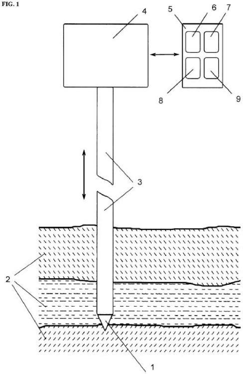 Medidor de espesor de estratos de materiales.