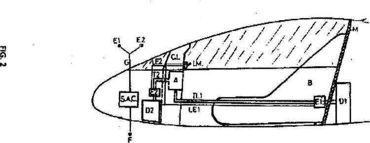 Sistema de airbags para aeronaves.