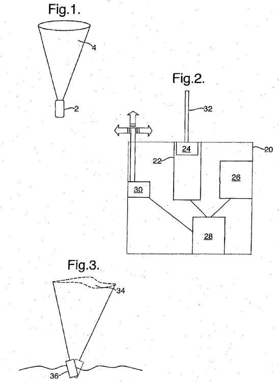 Aparato y método para la medición de la velocidad del viento.