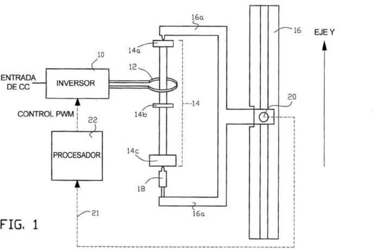 Tratamiento térmico por inducción de piezas de trabajo.