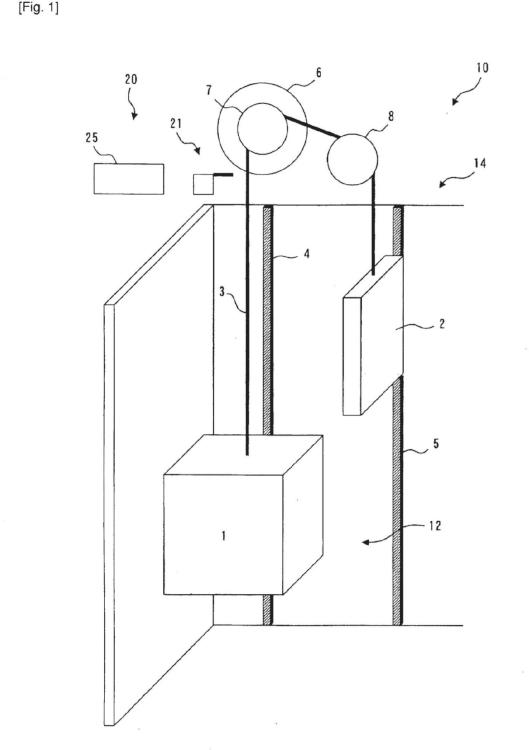 Dispositivo de monitorización de miembro de tensión de elevador.