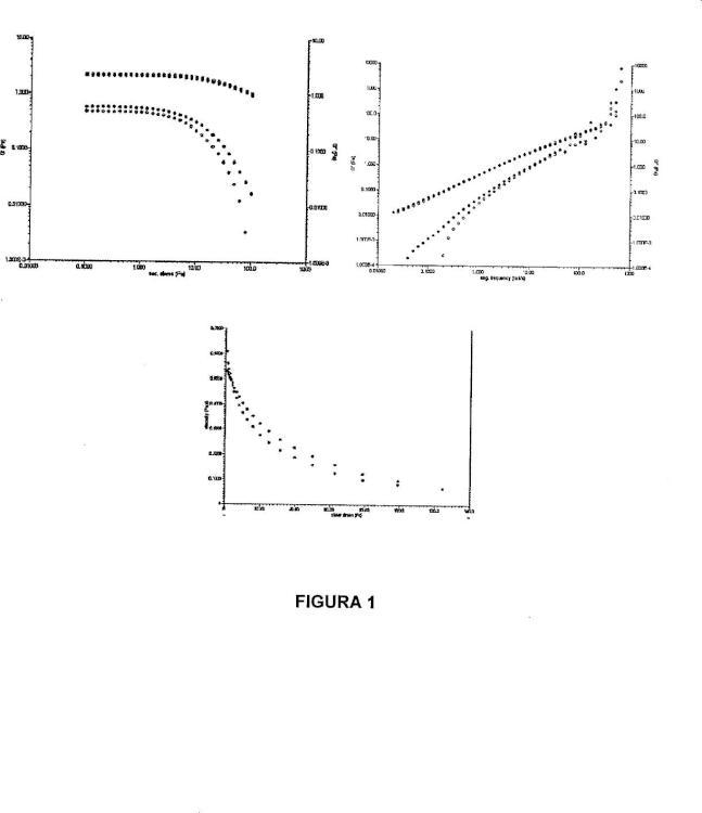 Nueva composición de conjugados de chitosan o derivados con tiolactonas.