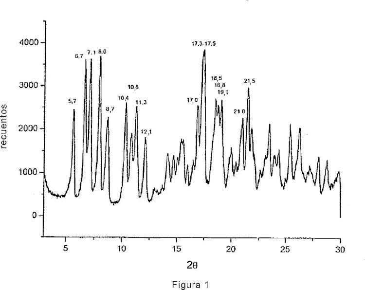 Nuevas formas polimorfas de rifaximina, procedimientos para su producción y uso de las mismas en preparados medicinales.