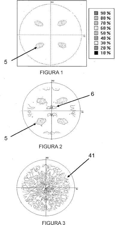 Sustrato metálico texturizado cristalográficamente, dispositivo texturizado cristalográficamente, célula y módulo fotovoltaico que comprenden un dispositivo de este tipo, y procedimiento de depósito de capas finas.