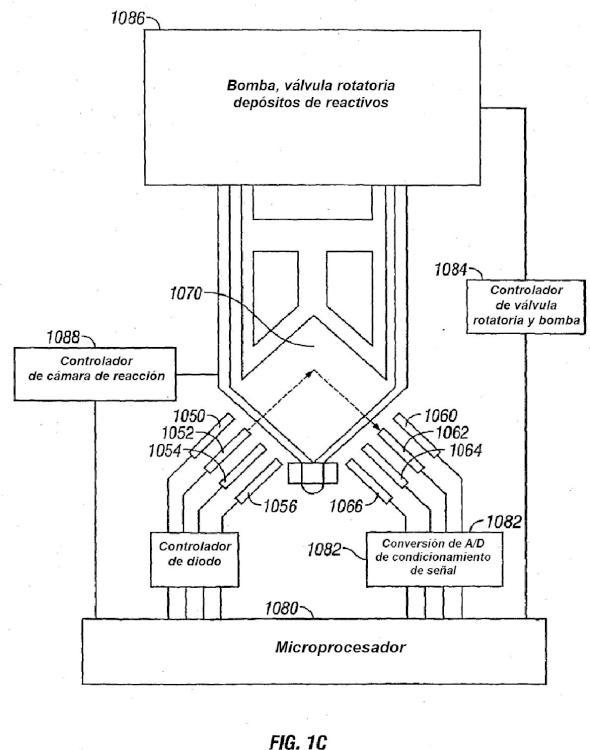 Reacciones de amplificación de ácido nucleico de múltiples estadios en sistema cerrado.